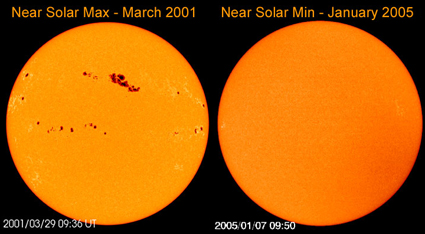 Solar Maximum & Solar Minimum