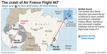Location of 2 Flight 447 Victims Found Today in Atlantic Ocean